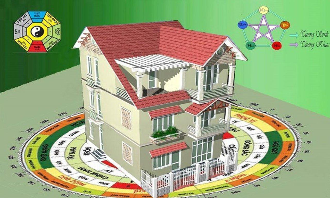 Hướng nhà cũng sẽ ảnh hưởng đến việc chọn ngày chuyển nhà của bạn